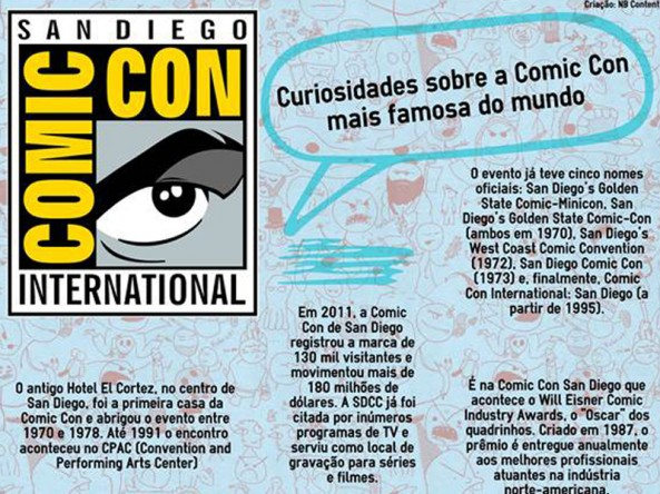 Comic Con San Diego atrai f�s de cultura pop e do ver�o californiano